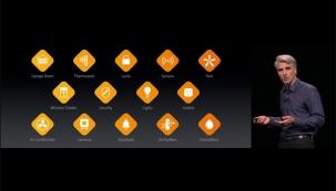 Na Celosvětové konferenci Apple 2016, známé pod zkratkou WWDC, oznámila skupina VELUX, že několik jejích produktů bude podporovat technologii Apple HomeKit.