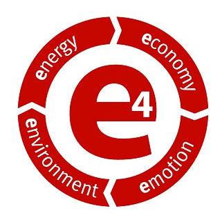 Cihly Porotherm, střešní krytina Tondach, lícové zdivo Terca a pálená dlažba Penter mají rovnou čtyři e4 přednosti: nižší spotřeba energie, ekonomicky nenáročné bydlení, maximální ohled na ekologii a emoční (moderní) bydlení.