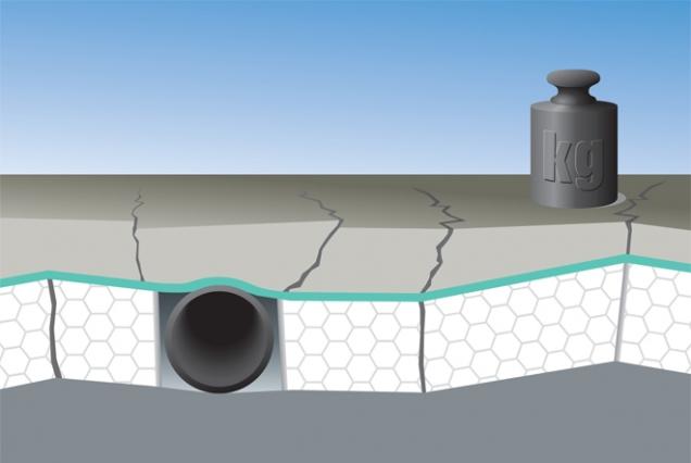 Ilustrace defektu při chybném řešení skladby podlahy (ČESKOMORAVSKÝ BETON)