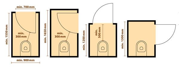 Doporučené minimální rozměry WC místností - platí pro záchody snádržkou ve stěně abez umývátka azáleží na umístění dveří asměru jejich otevírání. Závěsné WC idržáky na potřebné doplňky usnadní údržbu místnosti. Nad vestavěnou nádržku lze zabudovat imělkou vestavnou skříňku, do níž lze uložit všechny potřebné propriety.