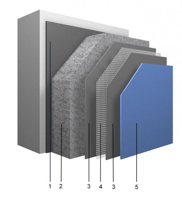 StoTherm Classic: 1. lepící hmota - Sto-Baukleber, 2. izolace - EPS nebo MW + kotvení, 3. armovací vrstva - StoArmat Classic plus, 4. armovací síťovina – Sto-Glasfasergewebe, 5. povrchová úprava - Stolit