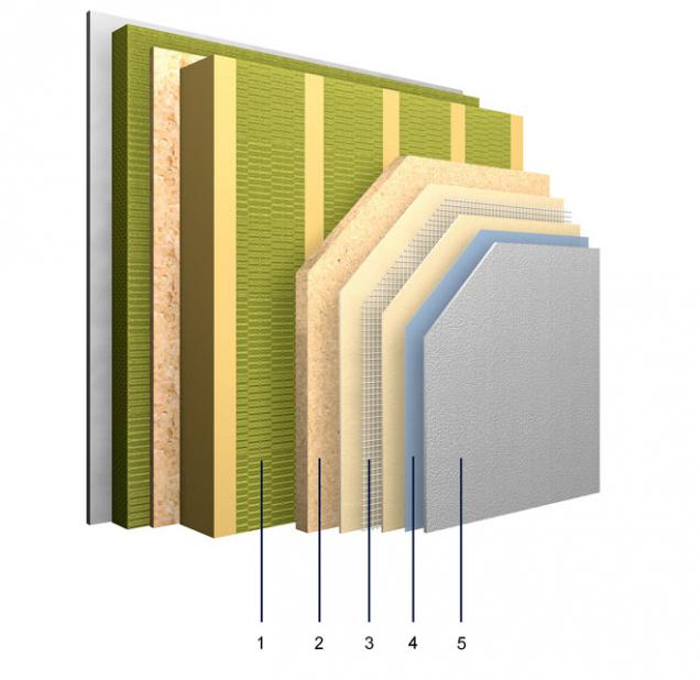 Skladba stěny - dřevostavba: 2. izolace - Sto-Weichfaserplatte M a kotvení (není znázorněno), 3. armovací vrstva - StoLevell Uni, 4. armovací síťovina - Sto-Glasfasergewebe F, 5. mezinátěr - StoPrep Miral, povrchová úprava - StoSilco