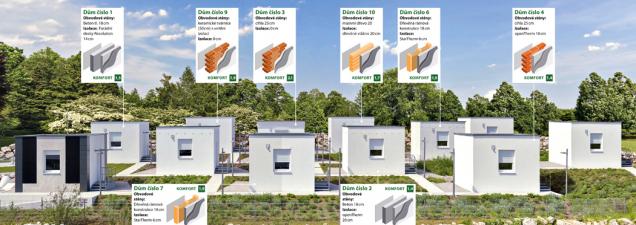 """Ve výzkumném parku Vivapark firmy Baumit poblíž Vídně najdete na pohled stejné """"škatulky"""" z různých stavebních materiálů na jednom místě. (Zdroj: BAUMIT)"""