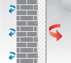 Funkce zateplovacího systému – ZIMA (Zdroj: Baumit)