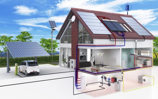 Solární energie se dá využít několika způsoby. Schéma ukazuje zapojení fototermických panelů pro ohřev vody a fotovoltaiky pro napájení domu a nabíjení elektromobilu
