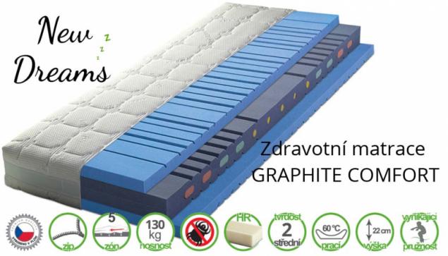 Zdravotní matrace Graphite Comfort (zdroj: newdreams.cz)
