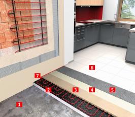 Baumit – Rehau, ukázka řešení systémová deska PT vrstvy: 1. Podkladní beton, 2. Rehau VARIONOVA s kročejovou izolací – systémová deska, 3. Baumit Alpha 2000, 3000 – litý potěr, 4. Baumit SuperGrund – kontaktní můstek, 5. Baumit Baumacol FlexTop/FlexUni – flexibilní lepicí hmota, 6. Baumit Baumacol PremiumFuge – spárovací hmota, 7. Baumit okrajová dilatační páska tl. 10 mm (Zdroj: Baumit)