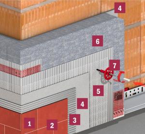 Baumit Ceramic – řez fasádou – vrstvy: 1. Keramický obklad2. Baumit Ceramic F – cementová spárovací hmota 3. Baumit Baumacol FlexTop – flexibilní lepidlo na obklady a dlažby 4. Baumit StarContact – lepicí a stěrková hmota s vysokou přídržností 5. Baumit KeraTex – sklotextilní síťovina pro výztužnou vrstvu 6. Baumit StarTherm – šedé objemově stabilizované fasádní desky z polystyrenu 7. Baumit S – hmoždinky s ocelovým šroubovacím trnem  (Zdroj: Baumit)