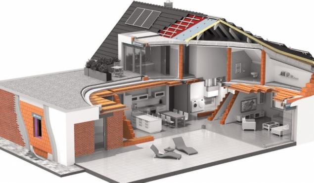 Vzorový e4 dům