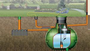 Sestava pro využití srážkové vody v zahradě. Je vhodnou alternativou tam, kde není možné dešťové vody vsáknout ani regulovaně odpouštět do kanalizace (NICOLL)
