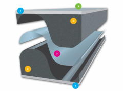 Patentovaná sendvičová architektura pásky: 1 - Pěnový materiál s uzavřenou strukturou buněk, 2 - Pěnový impregnovaný materiál s otevřenou strukturou buněk, 3 - Inteligentní membrána s proměnlivou propustností vlhkosti, 4 - Akrylová lepicí vrstva