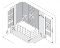 Montáž otopného tělesa doplněného o elektrickou topnou tyč do prostoru koupelny ssebou nese zvýšené požadavky na umístění elektroinstalace a dodržení předepsaných bezpečnostních předpisů